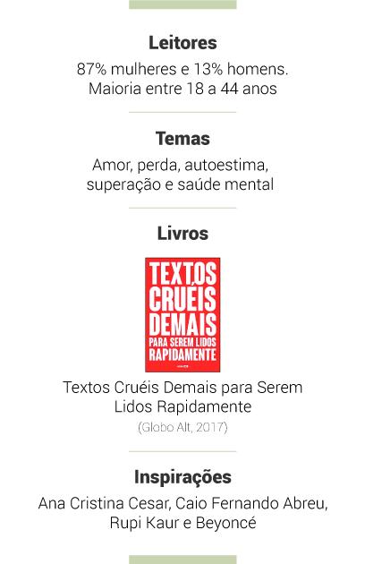 Instapoetas - Perfil - Igor Silva