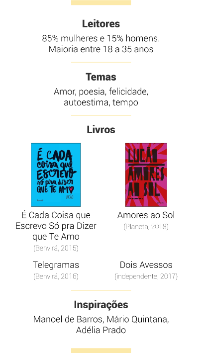 Instapoetas - Perfil - Lucão