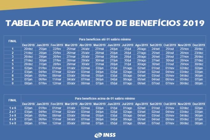 Calendário do INSS