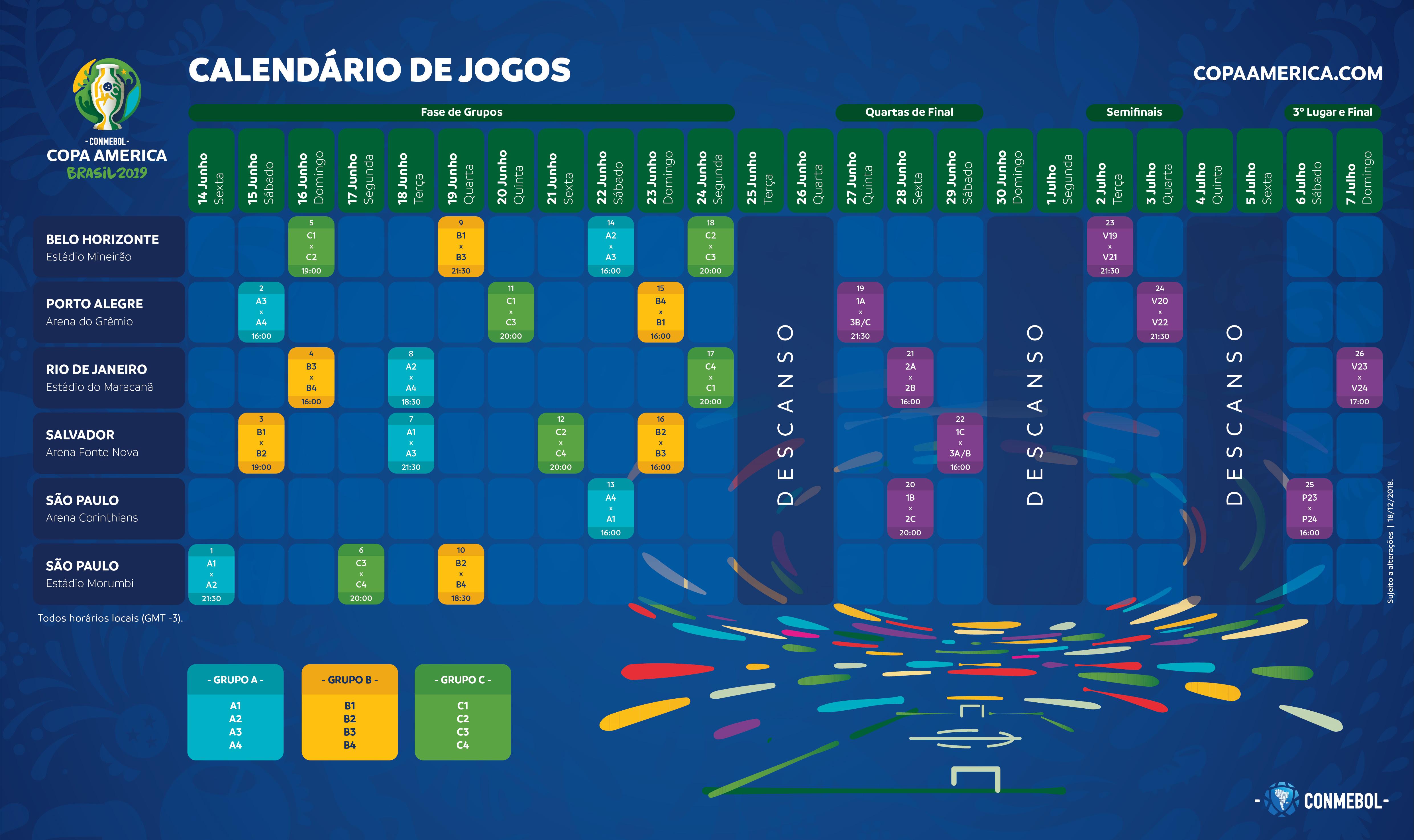 Programação de jogos da Copa América 2019