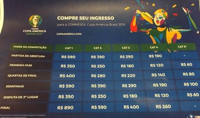 Tabela de preço dos ingressos da Copa América
