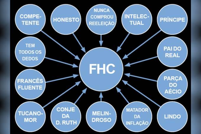 FHC – Powerpoint
