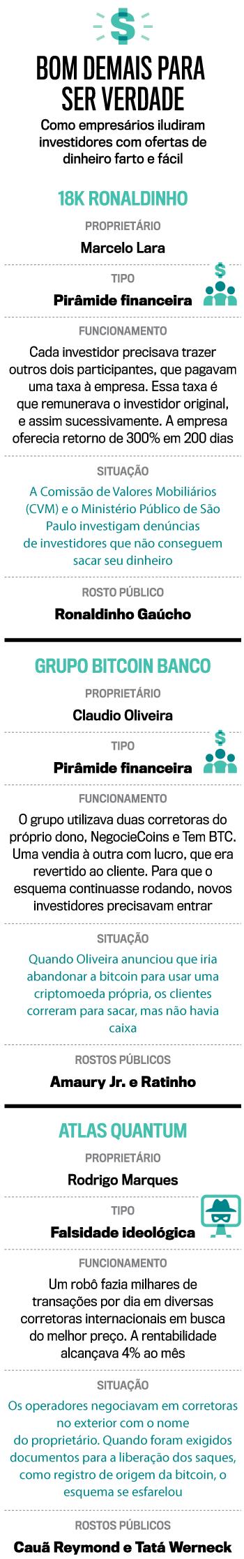 bitcoin rinkos dangtelio lašas)