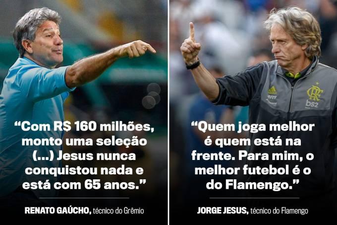 Renato Gaúcho e Jorge Jesus