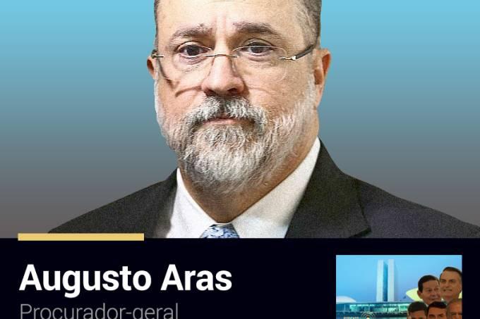 Podcast Funcionário da Semana: Augusto Aras