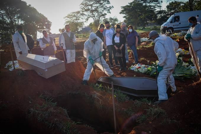 Coronavirus – Brazil – covid