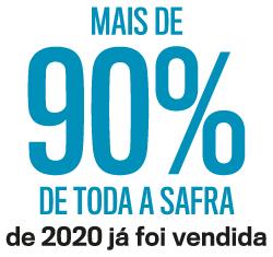 A soja, o principal produto de exportação brasileiro, tem um ano especial