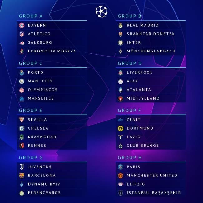 Os grupos da Liga dos Campeões 2020/2021