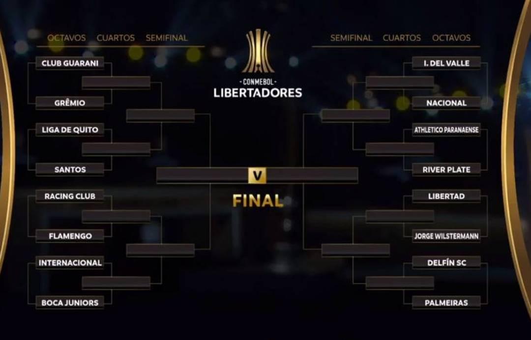 Cruzamentos da fase final da Libertadores 2020