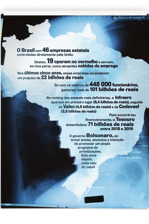 Raio X Brasil (B)Raio X Brasil