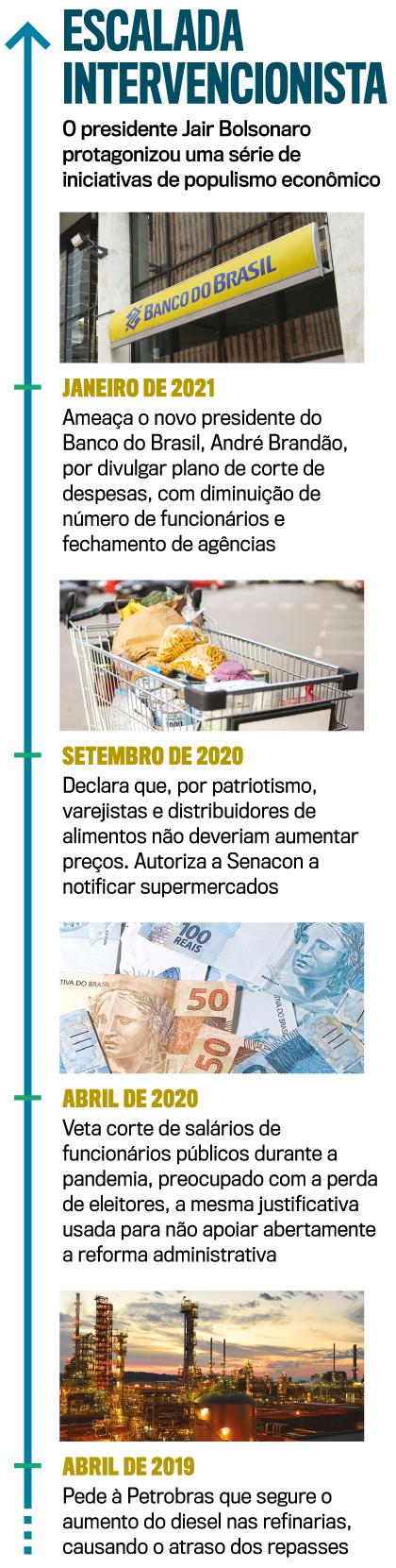 Arte Bolsonaro Petrobras