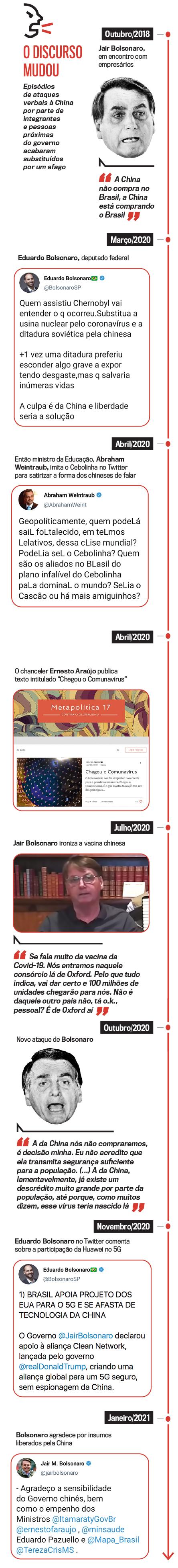 Arte Bolsonaro