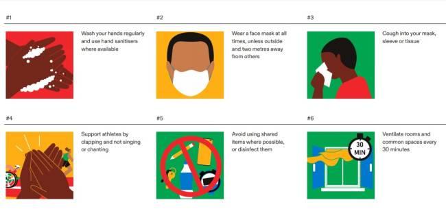 Trecho do manual de conduta que fala sobre não gritar ou cantar para incentivar atletas