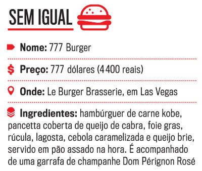 Arte hambúrguer