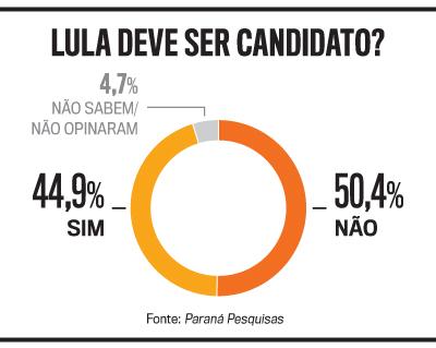 arte pesquisa Lula