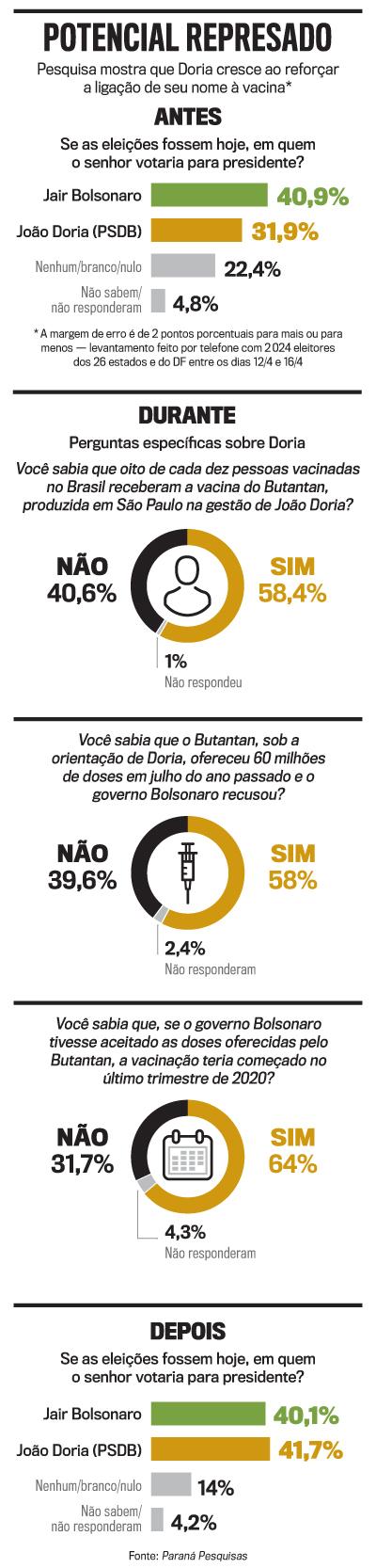 Arte PSDB