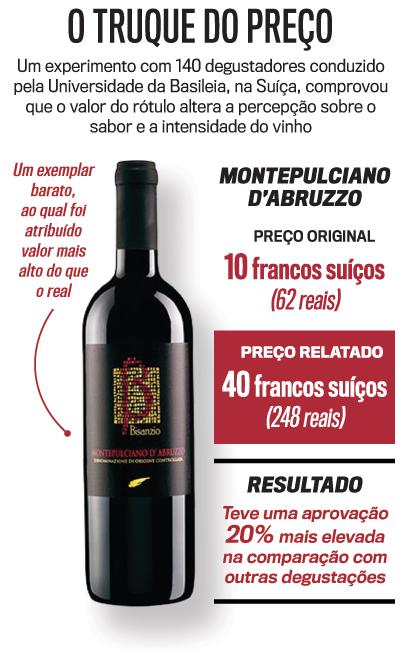 arte vinho