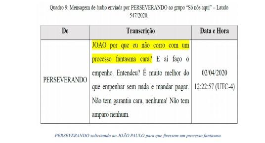 Trecho de denúncia da PGR contra o governador do Amazonas, Wilson Lima, e mais 17 pessoas