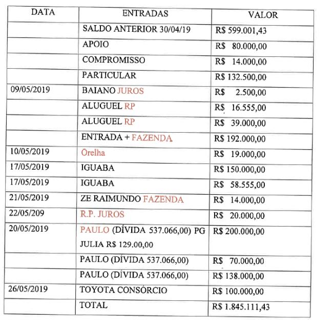 Todos os cálculos de Julia Lotufo sobre a fortuna mensal do miliciano Adriano