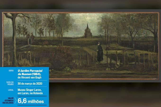 O-Jardim-Paroquial-de-Nuenen—1884—de-Vincent-Van-Gogh
