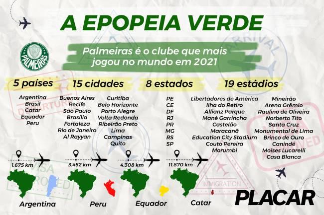 Em maio, Palmeiras havia realizado 38 jogos na temporada -