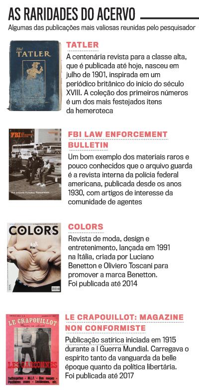 Arte Revistas