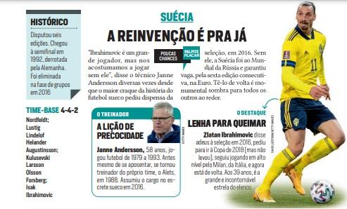 Ibrahimovic no guia da Euro de PLACAR