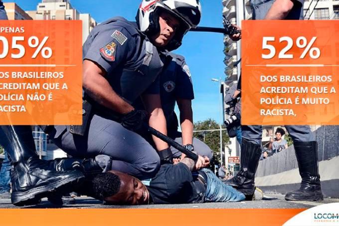Pesquisa Polícia/Racismo 1