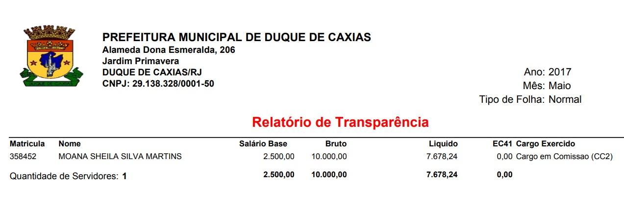 Nomeação de Moana Martins como assessora da prefeitura de Duque de Caxias