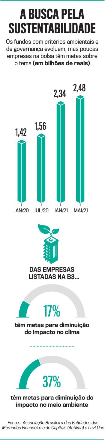 arte Fundo Verde