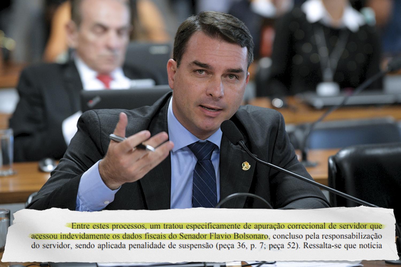 ALVO -Flávio Bolsonaro: servidor que acessou dados do senador foi punido -