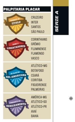 Palpites PLACAR no Guia do Brasileirão 2011