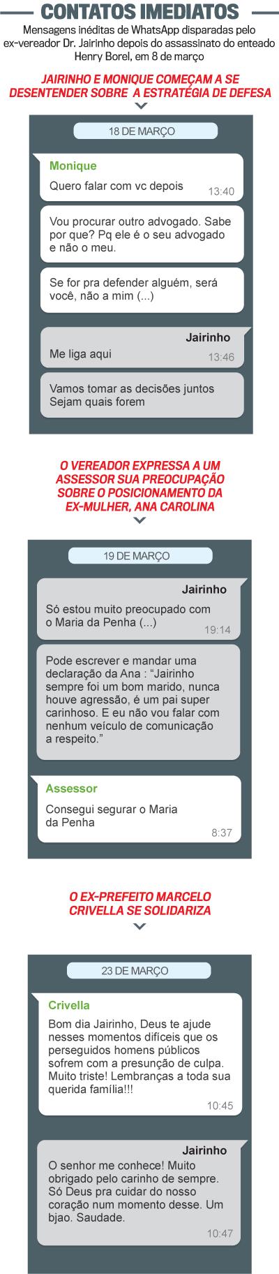 Mensagens de WhatsApp trocadas por Dr. Jairinho