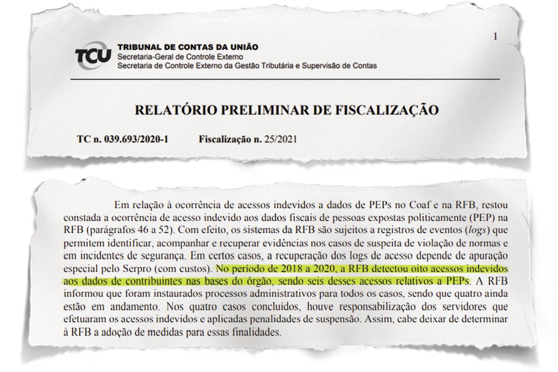 """REVELAÇÃO -O documento: pela primeira vez, o Fisco admite ter violado as informações de contribuintes classificados como """"pessoas expostas politicamente"""" -"""