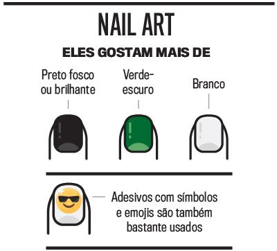 arte nail art