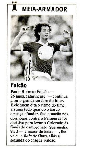 Ficha de Falcão na edição do título do Inter em 1979